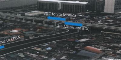 BGC Ortigas Center Bridge render image