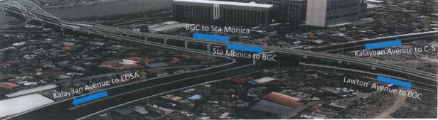 BGC Ortigas Center Bridge render image