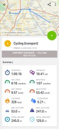 Activity statistics for the bike commute from Taytay to Ortigas