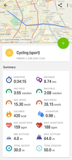 Bike through Ortigas Avenue summary