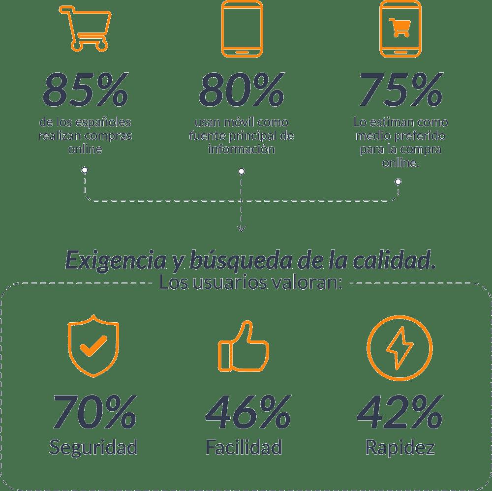 infografía-compra online