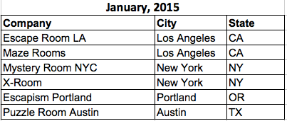 Data Methodology List 2015