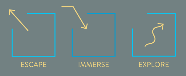 Escape Immerse Explore logo.