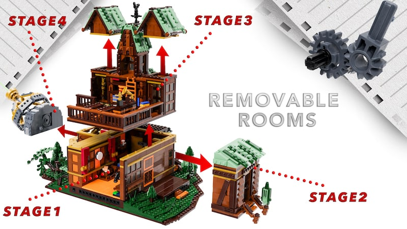 Diagram showing how the stages of the escape room fuction with 4 removable rooms.