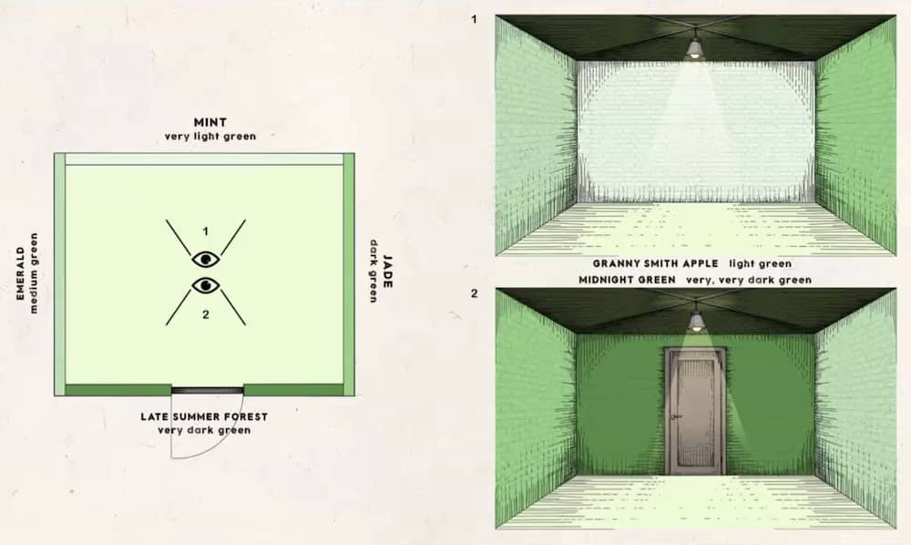 Illustration of an empty green room. The walls are all labeled with the name of a different shade of green.