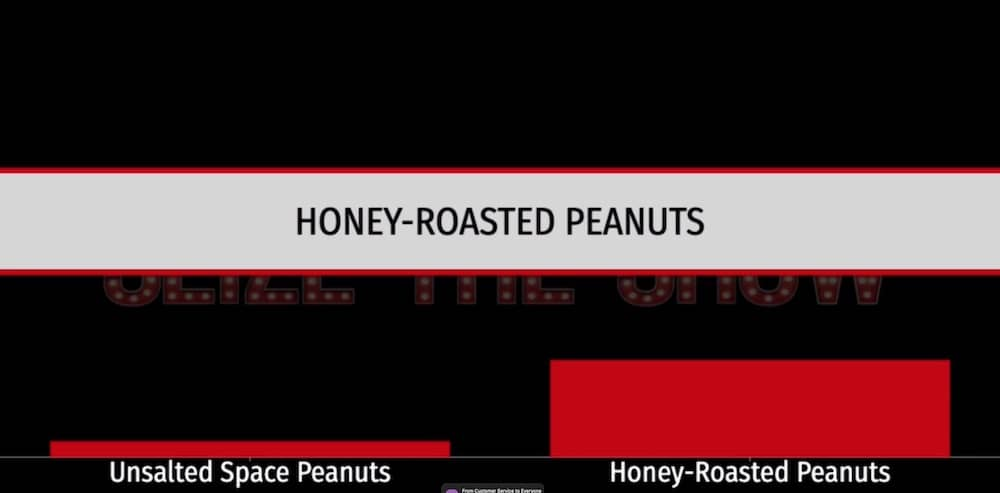 Results of an audience poll, the audience strongly preferred honey-roasted peanuts.