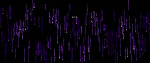 """Purple code falling vertically, with the words, """"Let's Go"""" written in the middle."""