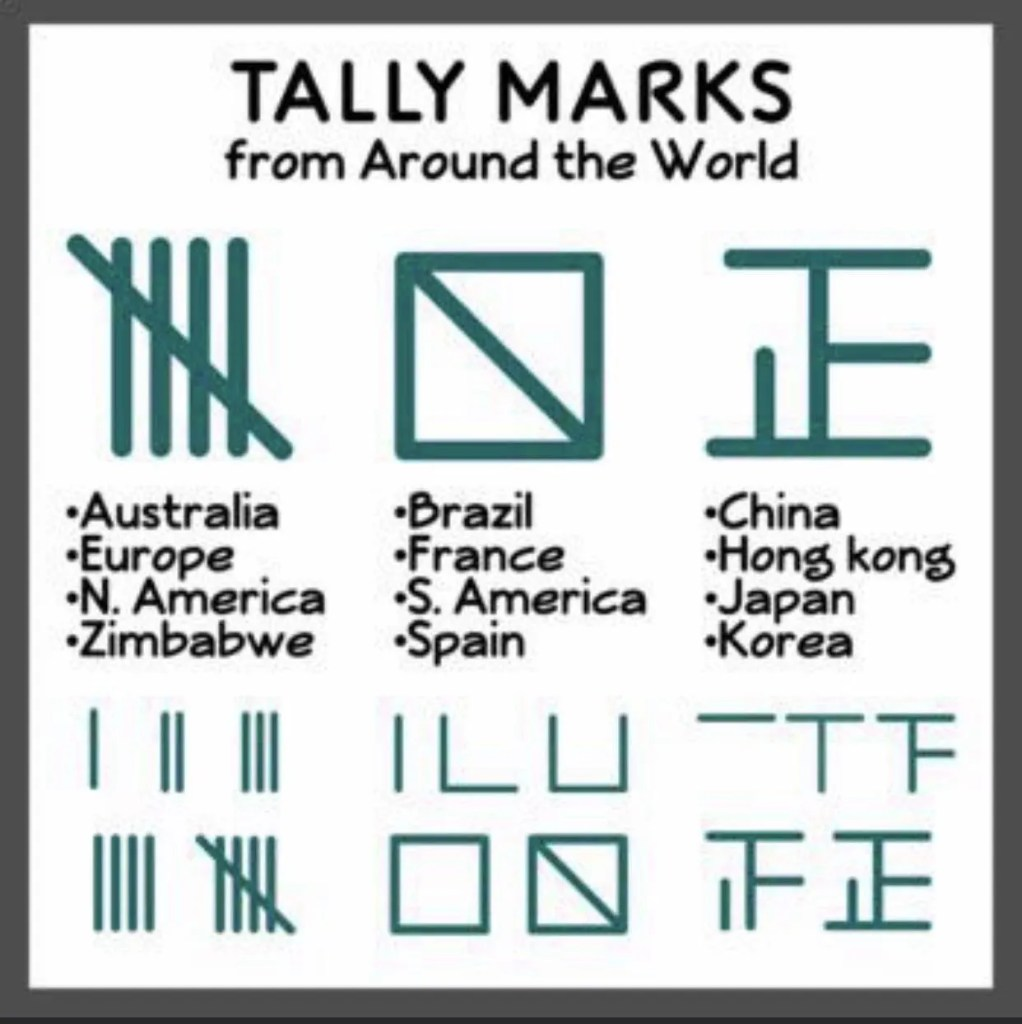 3 different ways to tally up to 5 from around the world.