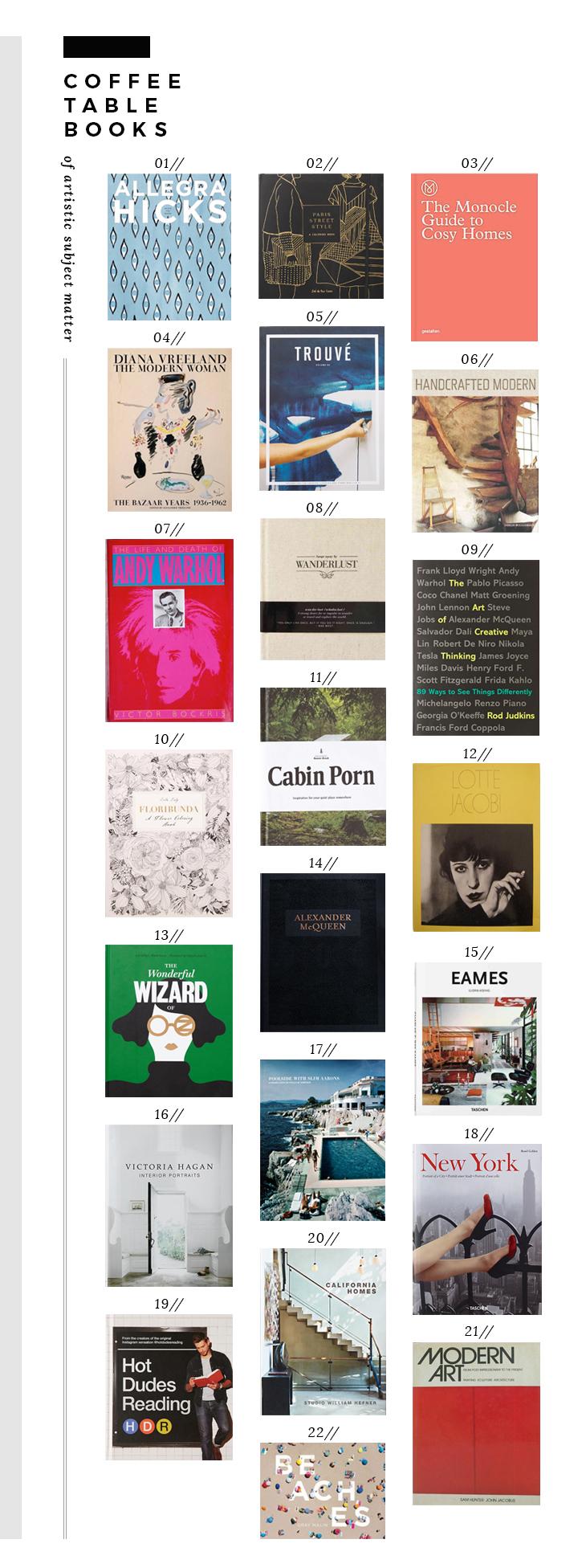 Favorite Artistic Coffee Table Books