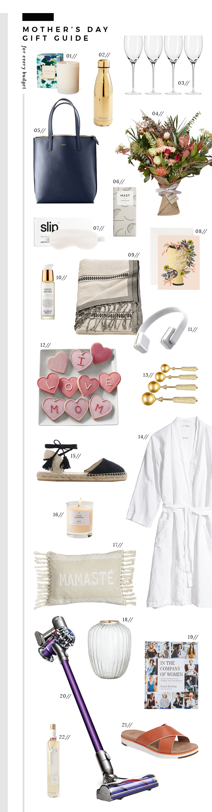 Awsome Mother's Day Gift Guide