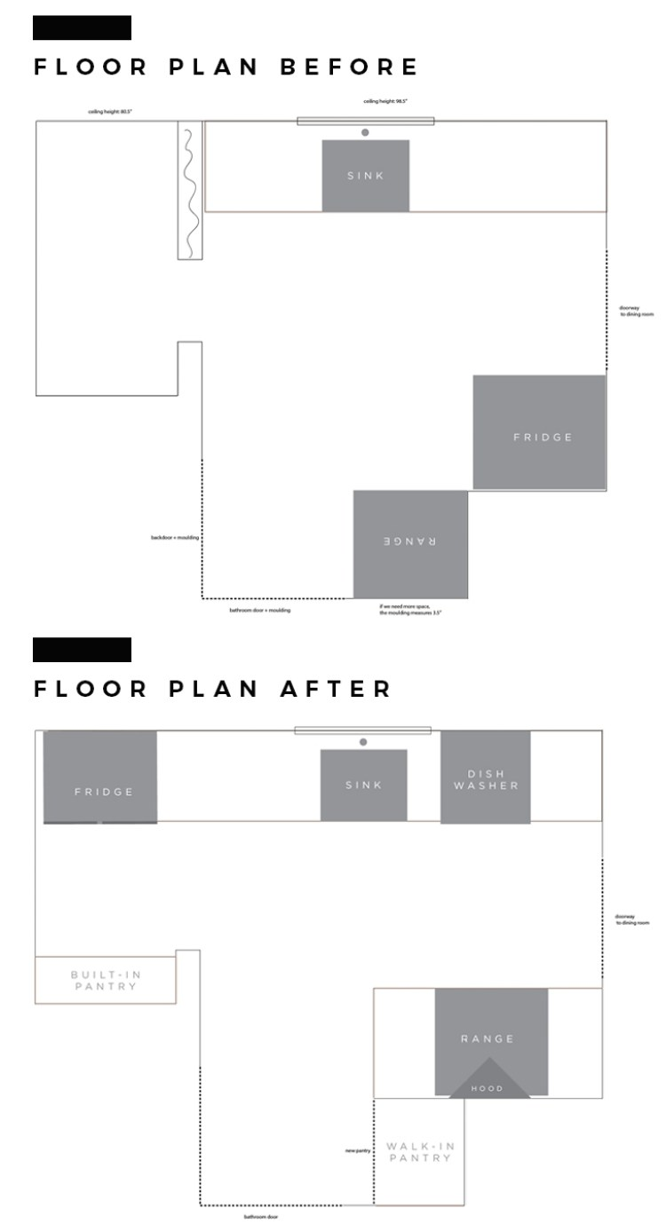 Jojotastic Kitchen Design Plan - roomfortuesday.com