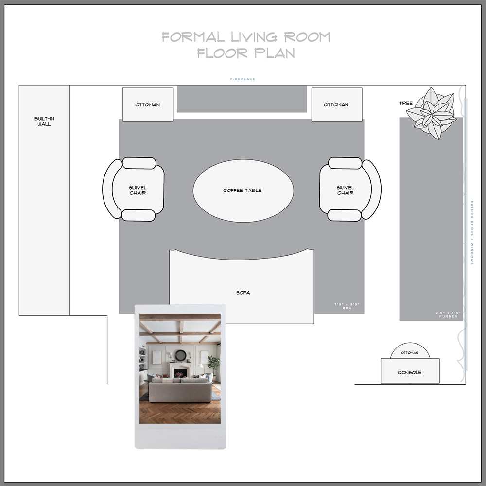 Designer Trick : Floor Planning - roomfortuesday.com