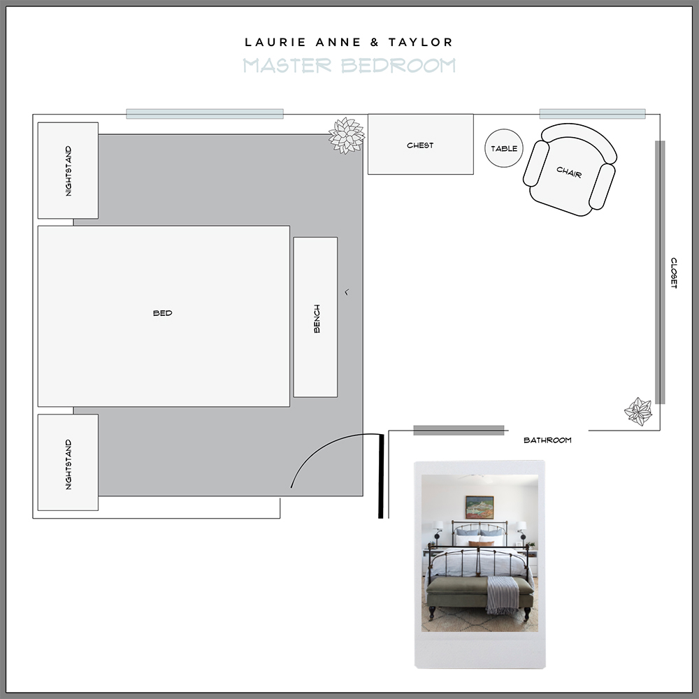 Designer Trick : Floor Planning - roomfortuesday.com