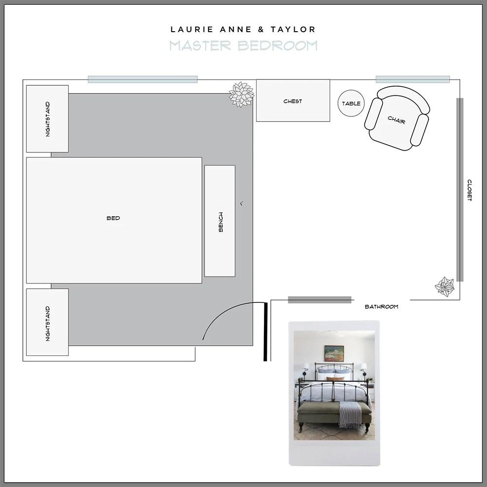 Designer Trick : Floor Planning - Room for Tuesday