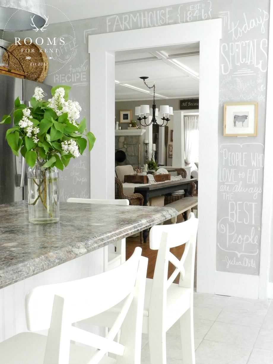 Room For Rent Design: Coordinating Paint Colors In My Home