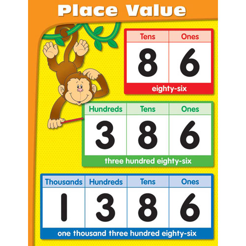Place Value -