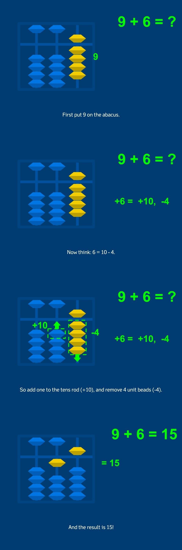 addition-4