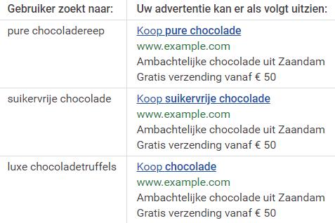 11-g-Ads-keyword-syntaxis Adverteren met Google Ads voor beginners (2019)