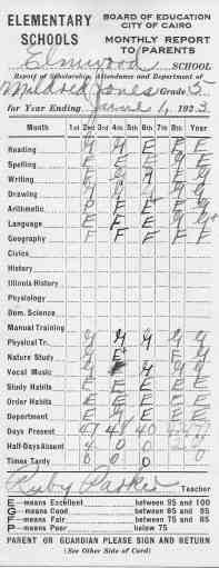 1923 Report Card