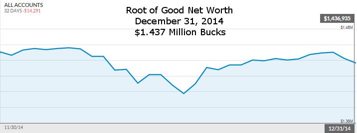 december-2014-net-worth