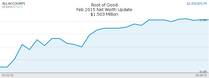 february-2015-net-worth