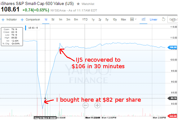 ijs-mini-flash-crash-profit