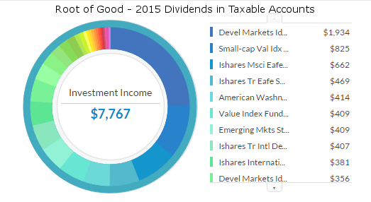 taxable-dividends-2015