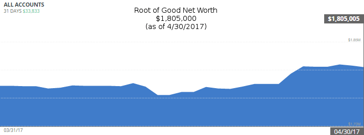 april-2017-net-worth