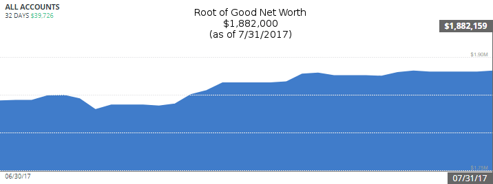 july-2017-net-worth