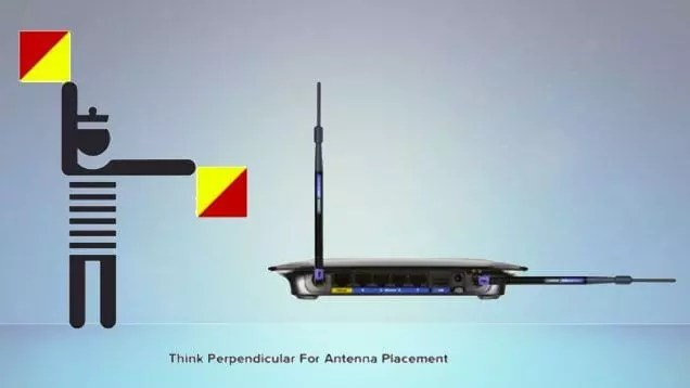 WiFi Antenna Position and Placement | WiFi Router Range and