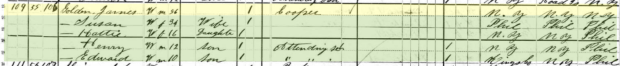 Isaiah Golden - 1880 Federal Census