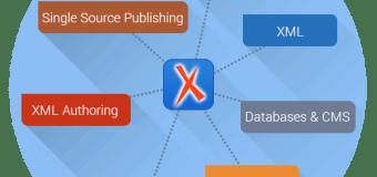 Oxygen XML Editor 20.0 Full Crack Serial Key Download