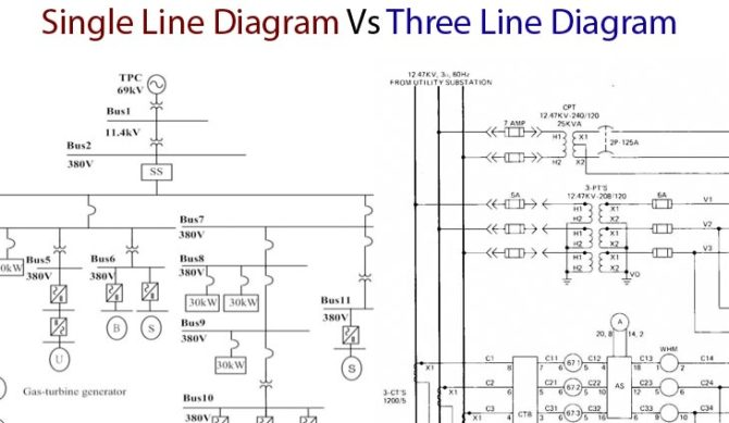 difference between single line diagram sld  and three line