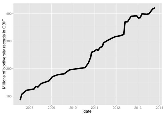 plot of chunk unnamed-chunk-18