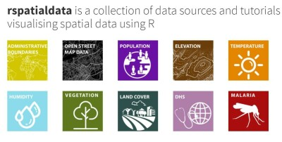 Screenshot of rspatialdata homepage featuring multicoloured tiles each outlining a different type of spatial data