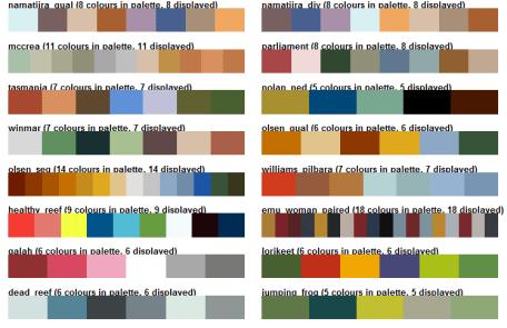 ochRe – Australia themed colour palettes | R-bloggers