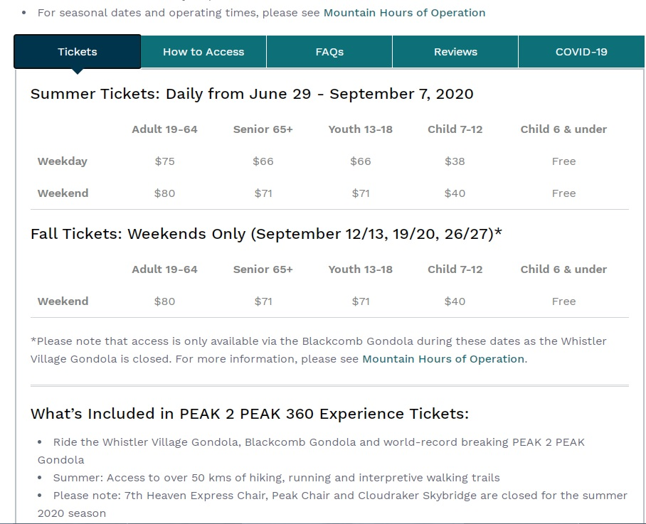 peak2peak gondola ticket rates