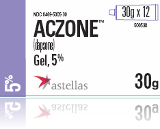 Aczone Fails To Impress For Rosacea Rosacea Support Group