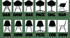Les chaises Eames