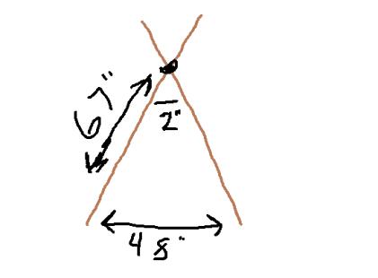 tepee diagram1