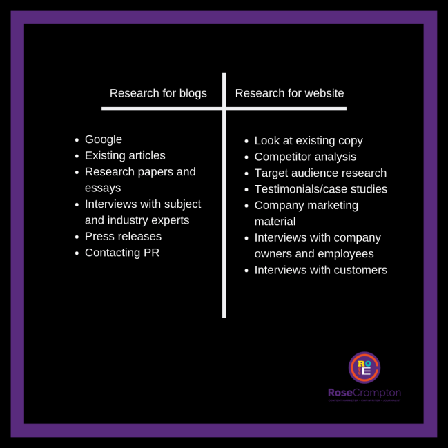 Research-sources-for-copywriters