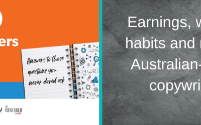 Findings from the 2019 Copywriters Survey in Australia