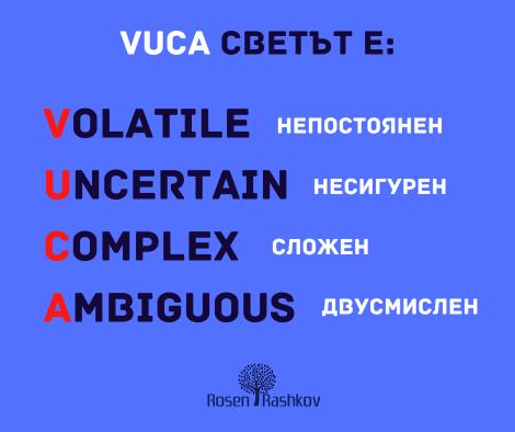 VUCA означава...