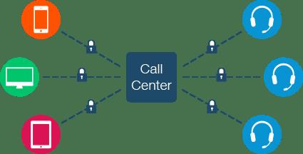 call-center-website