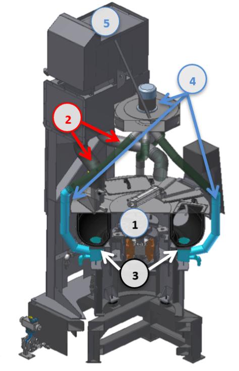 Rosler WTA rotary vibrator machine design