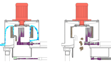 Diagram of a fully automatic centrifuge during the cleaning cycle and a sludge discharge peeling cycle.