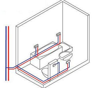 Монтаж водоснабжения через тройники