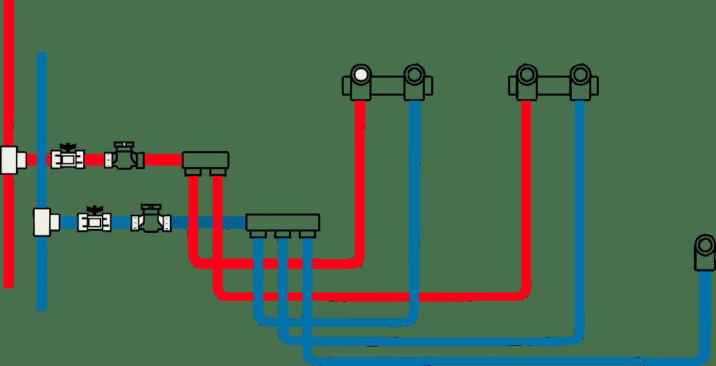Монтаж водоснабжения коллекторная система