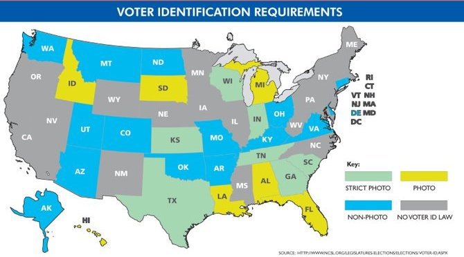 Voter ID, Soft Bigotry