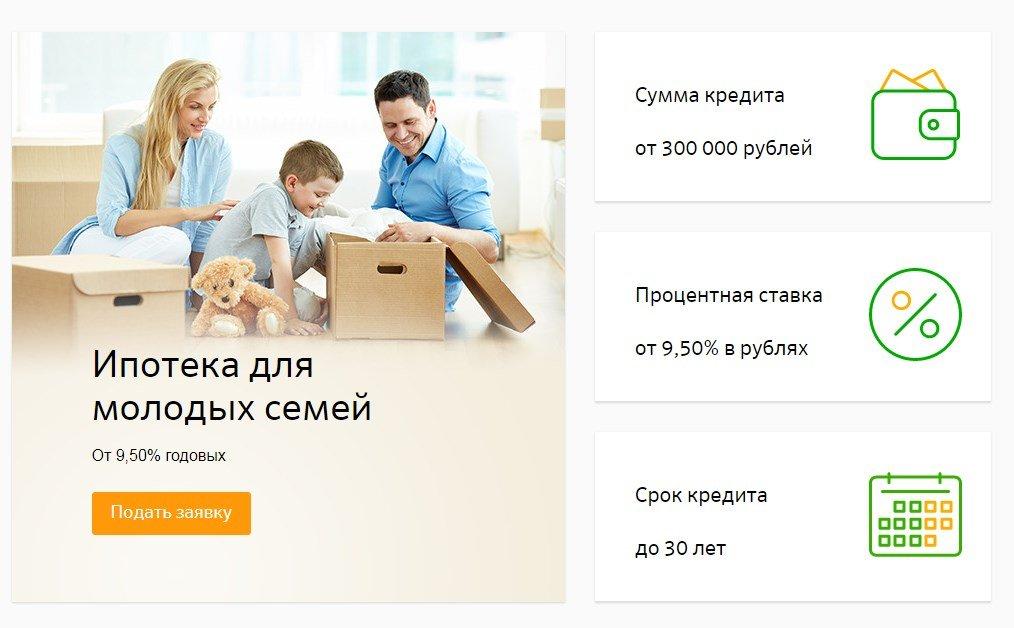 взять кредит в рнкб банке 200000